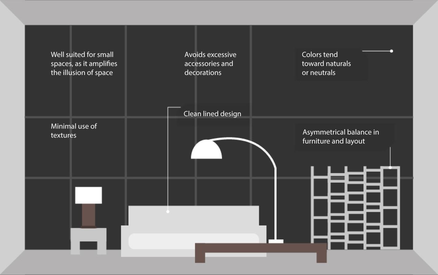 5 stiluri de design interior. Cum să-ți amenajezi casa - Tarkett Blog
