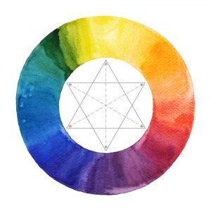 dupa ce criterii alegi culorile